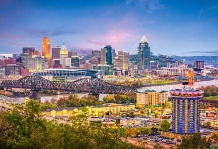 The Most Affordable Cities To Live in the US